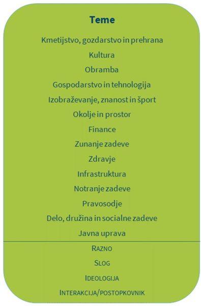 Tabela 2. Kategorije za označevanje ključnih besed. Zadnje štiri kategorije zapisujemo z velikimi tiskanimi črkami, da jih tako ločimo od vsebinskih kategorij.